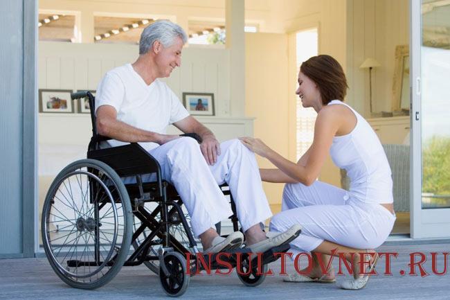 Инвалидность после перенесенного инсульта