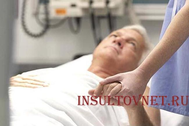 Исход и прогноз инсульта