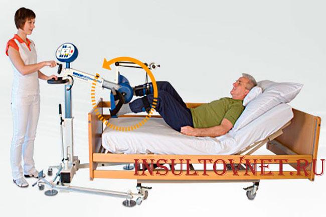 Тренажеры при инсульте