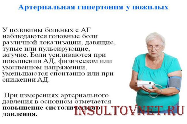 Артериальная гипертензия симптомы