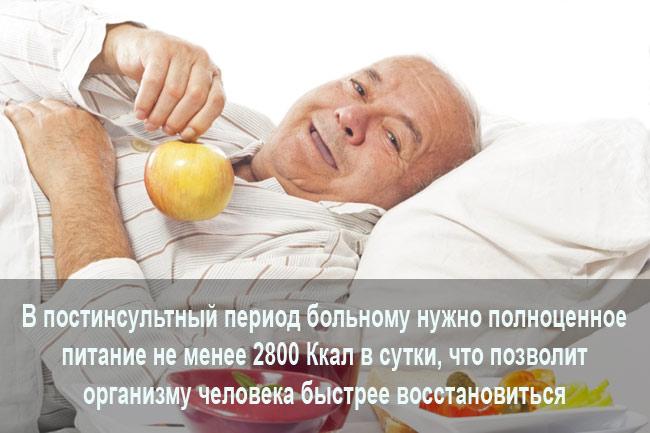 Питание больного после инсульта